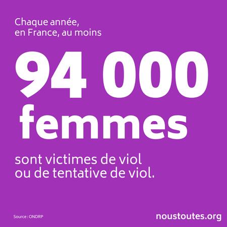94000 femmes victimes de viol ou tentatives en France