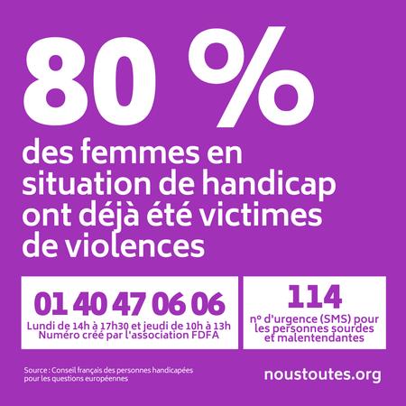 80% des femems handicapées sont victimes de violences